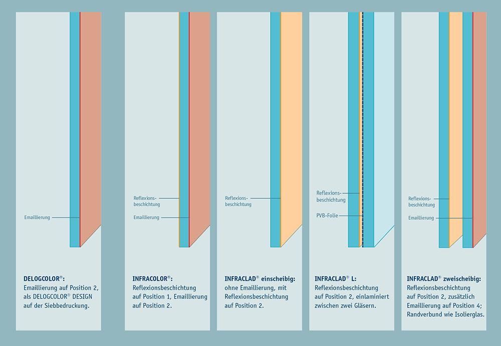 Illu_Fassadenplatten